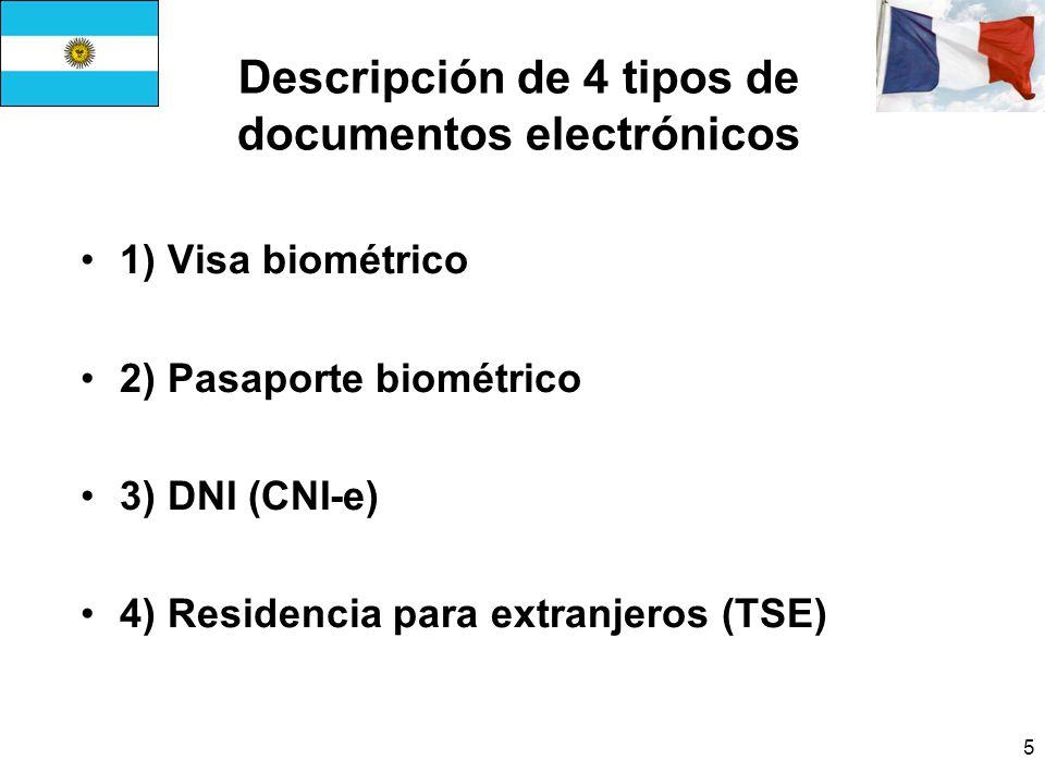 16 La CNIe: e-Servicios Provee a sitios distantes datos personales propios al titular de la tarjeta –Facilitacion de procedimientos de registro des ciudadanos en los servicios en línea (públicos o privados) –Provee datos personales validados por la administración.