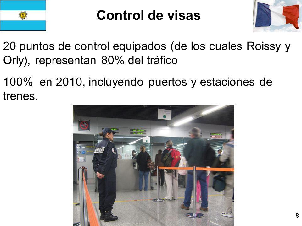 9 eschema del proceso de control en fronteras
