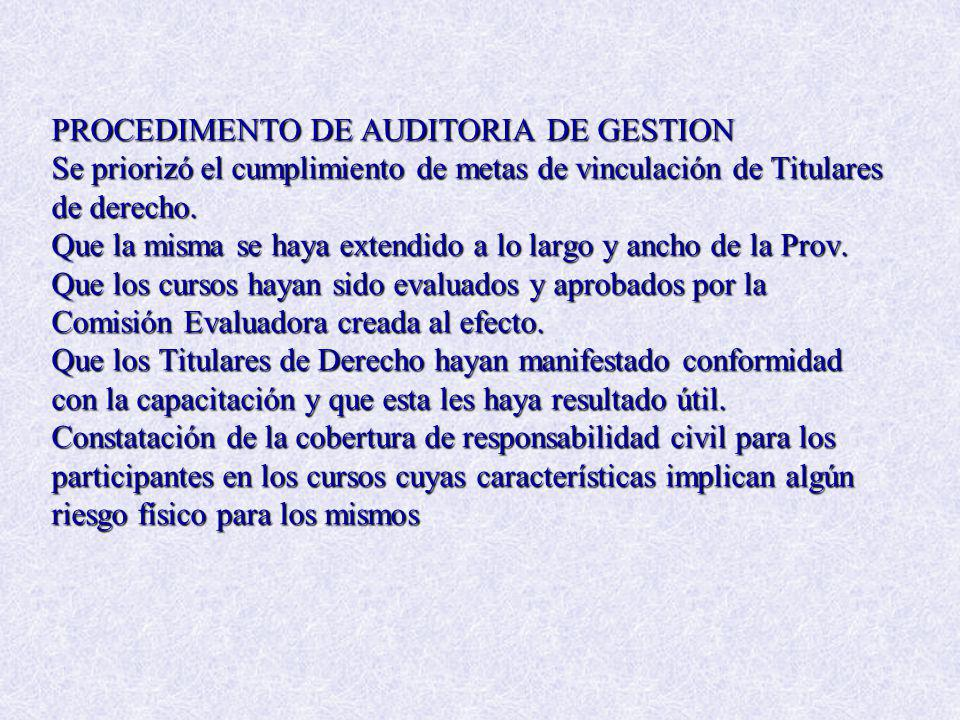 PROCEDIMENTO DE AUDITORIA DE GESTION Se priorizó el cumplimiento de metas de vinculación de Titulares de derecho. Que la misma se haya extendido a lo