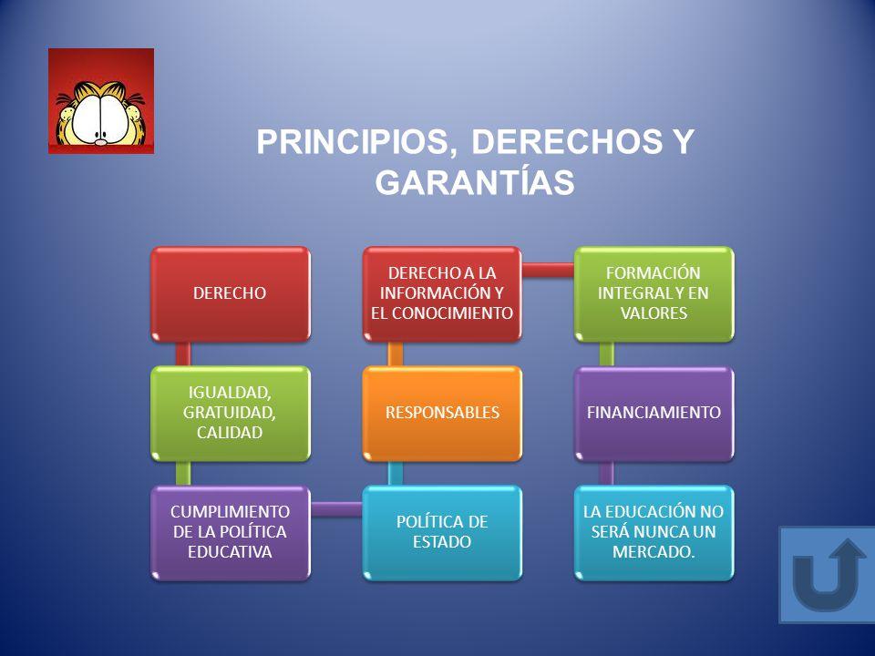 DERECHO IGUALDAD, GRATUIDAD, CALIDAD CUMPLIMIENTO DE LA POLÍTICA EDUCATIVA POLÍTICA DE ESTADO RESPONSABLES DERECHO A LA INFORMACIÓN Y EL CONOCIMIENTO