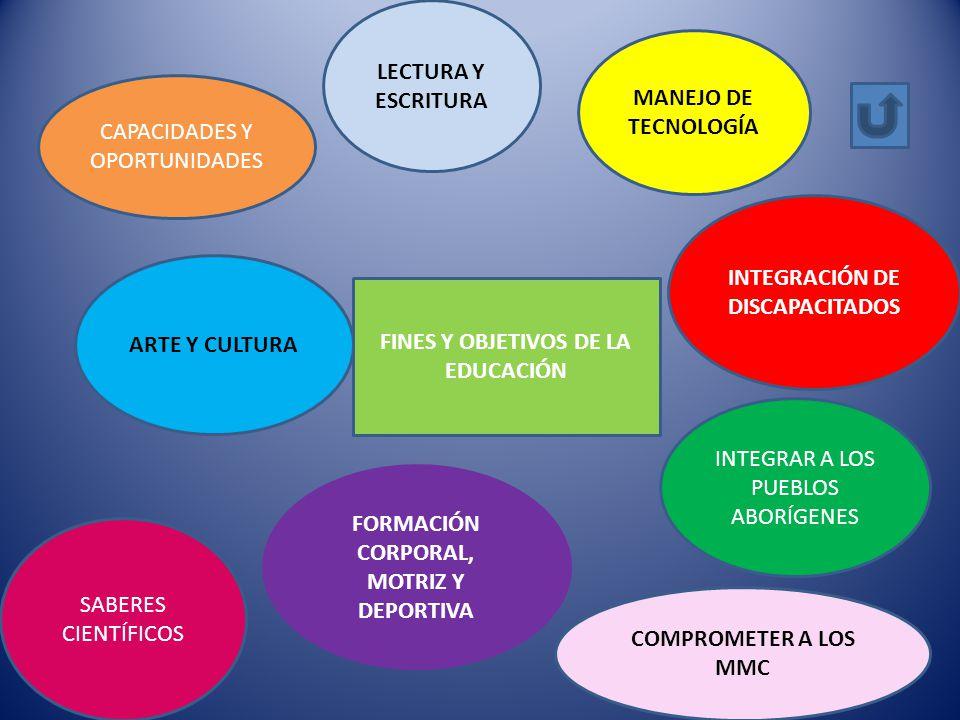 FINES Y OBJETIVOS DE LA EDUCACIÓN CAPACIDADES Y OPORTUNIDADES LECTURA Y ESCRITURA INTEGRACIÓN DE DISCAPACITADOS MANEJO DE TECNOLOGÍA INTEGRAR A LOS PU