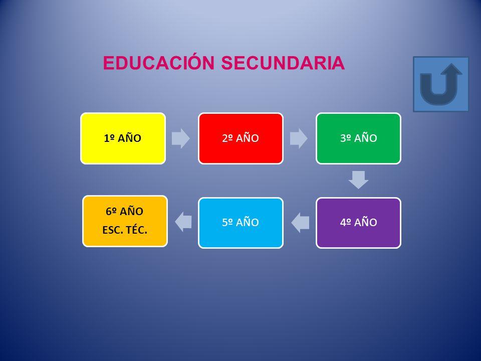 1º AÑO2º AÑO3º AÑO4º AÑO5º AÑO 6º AÑO ESC. TÉC. EDUCACIÓN SECUNDARIA