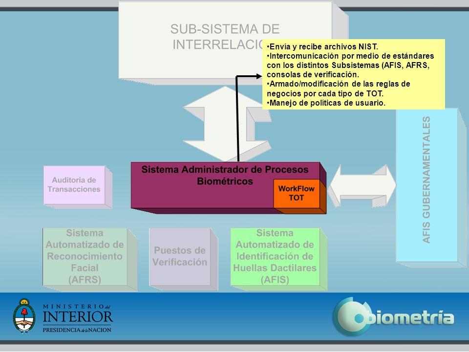 11 Envía y recibe archivos NIST. Intercomunicación por medio de estándares con los distintos Subsistemas (AFIS, AFRS, consolas de verificación. Armado