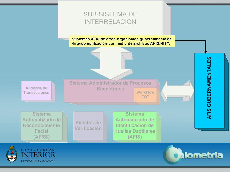 15 Sistemas AFIS de otros organismos gubernamentales. Intercomunicación por medio de archivos ANIS/NIST.