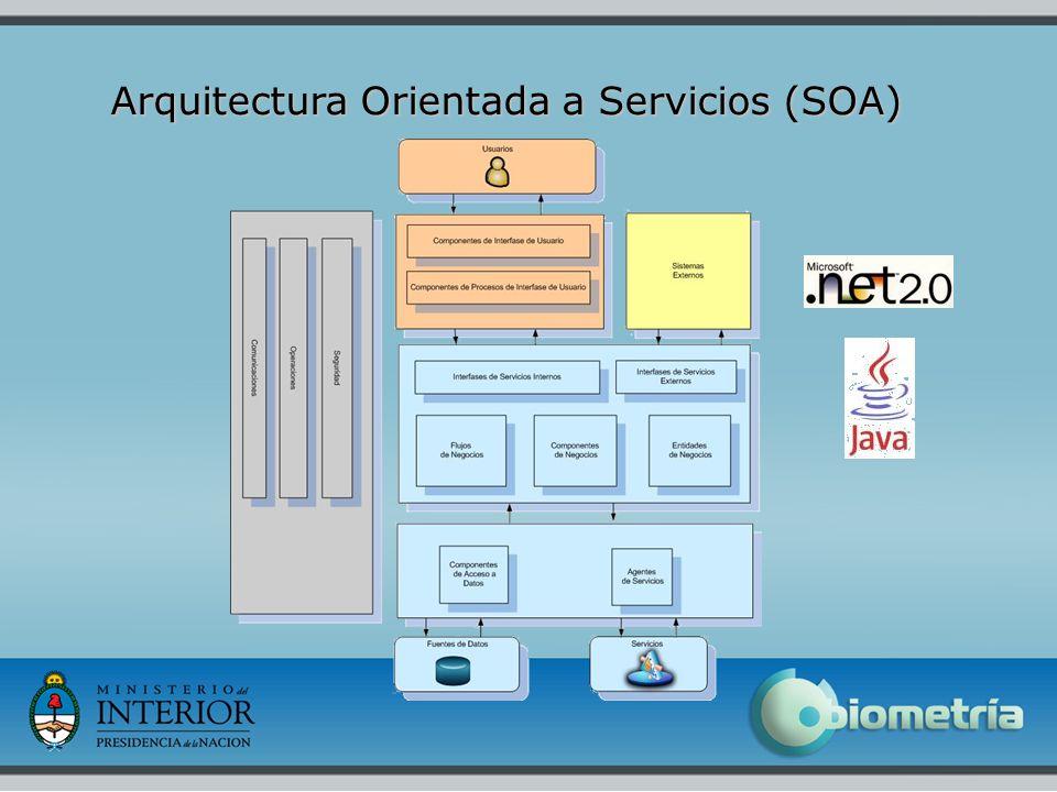 4 Arquitectura Orientada a Servicios (SOA)