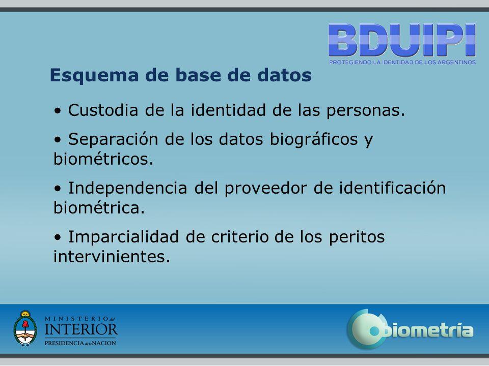 7 Esquema de base de datos Custodia de la identidad de las personas. Separación de los datos biográficos y biométricos. Independencia del proveedor de