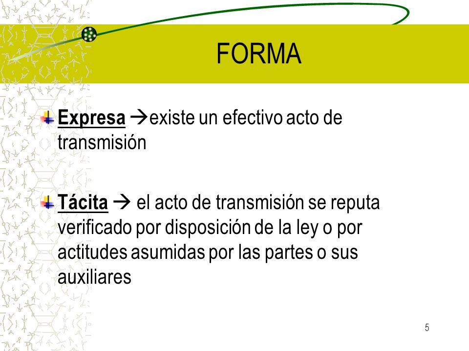 5 FORMA Expresa existe un efectivo acto de transmisión Tácita el acto de transmisión se reputa verificado por disposición de la ley o por actitudes as
