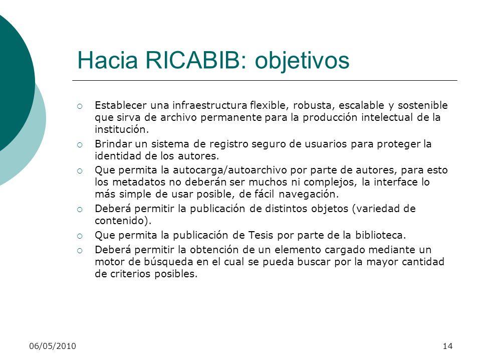 06/05/201014 Hacia RICABIB: objetivos Establecer una infraestructura flexible, robusta, escalable y sostenible que sirva de archivo permanente para la producción intelectual de la institución.