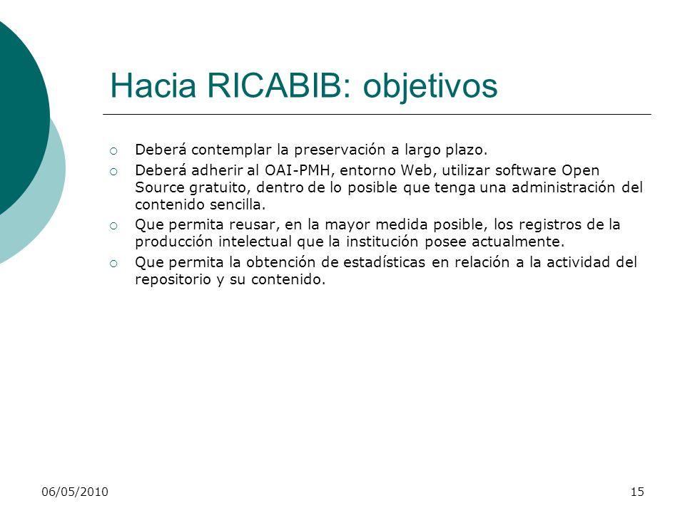 06/05/201015 Hacia RICABIB: objetivos Deberá contemplar la preservación a largo plazo. Deberá adherir al OAI-PMH, entorno Web, utilizar software Open