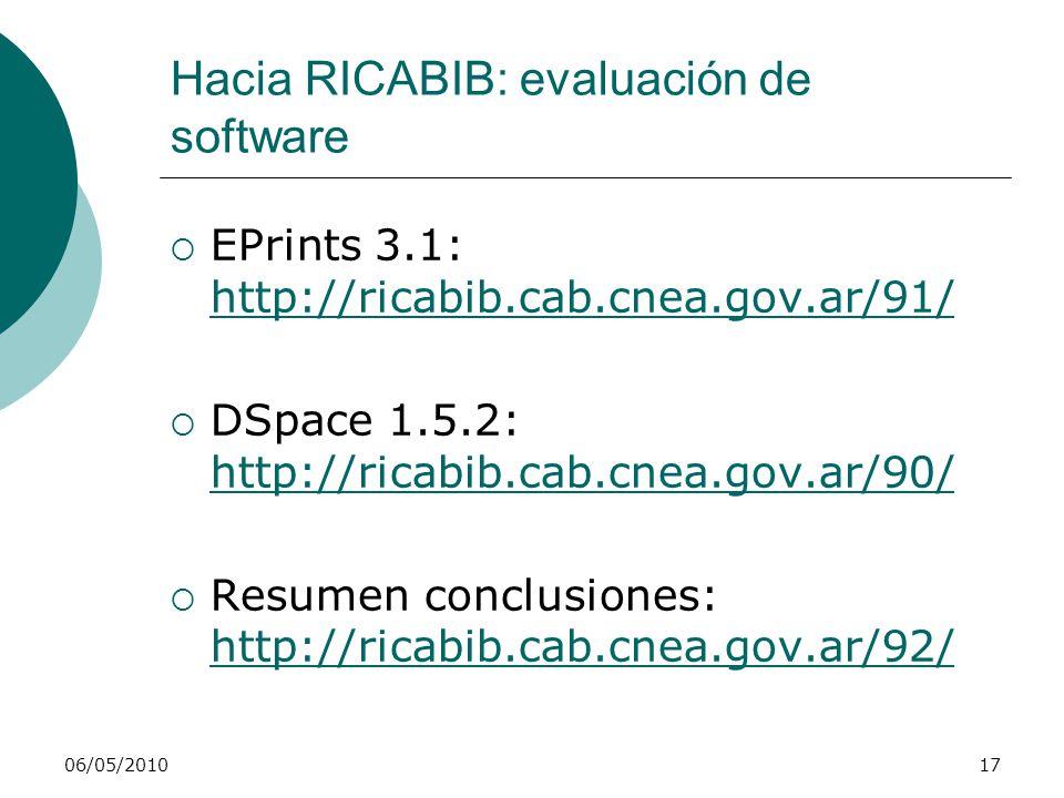 06/05/201017 Hacia RICABIB: evaluación de software EPrints 3.1: http://ricabib.cab.cnea.gov.ar/91/ http://ricabib.cab.cnea.gov.ar/91/ DSpace 1.5.2: ht