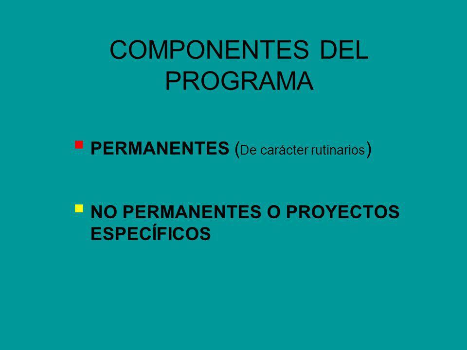 COMPONENTES DEL PROGRAMA PERMANENTES ( De carácter rutinarios ) NO PERMANENTES O PROYECTOS ESPECÍFICOS