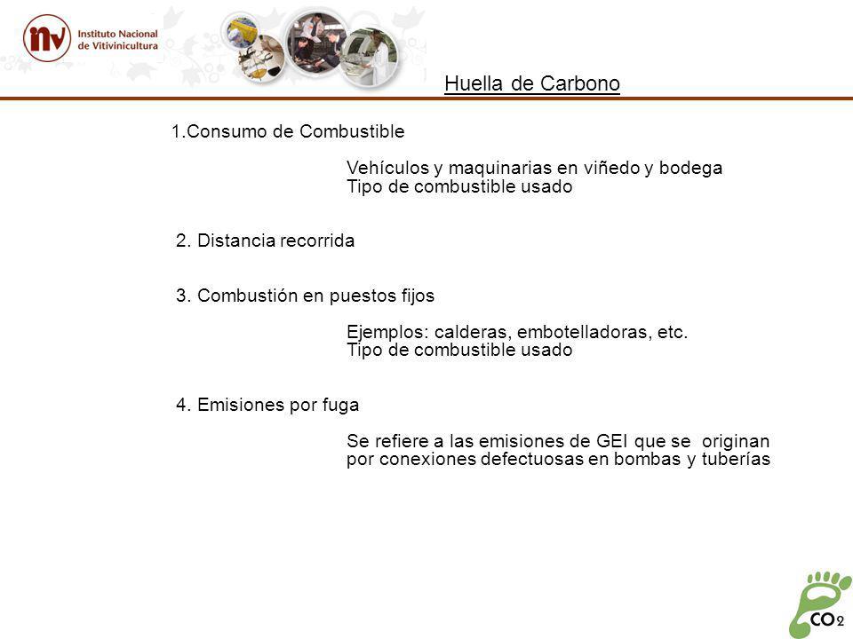 Huella de Carbono 1.Consumo de Combustible Vehículos y maquinarias en viñedo y bodega Tipo de combustible usado 2.