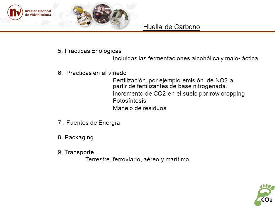 Huella de Carbono 5.Prácticas Enológicas Incluidas las fermentaciones alcohólica y malo-láctica 6.