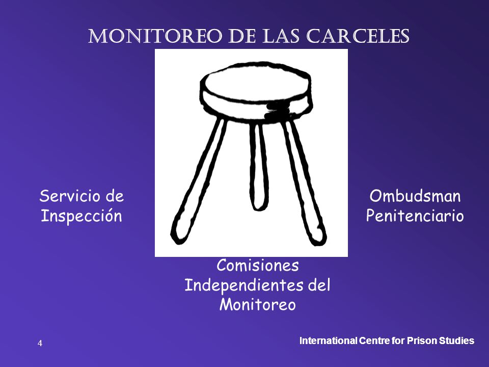 International Centre for Prison Studies 4 monitoreo de las carceles Servicio de Inspección Ombudsman Penitenciario Comisiones Independientes del Monitoreo