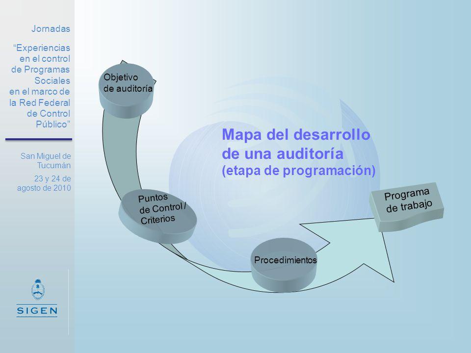 Jornadas Experiencias en el control de Programas Sociales en el marco de la Red Federal de Control Público San Miguel de Tucumán 23 y 24 de agosto de 2010 Mapa del desarrollo de una auditoría (etapa de programación) Programa de trabajo Objetivo de auditoría Puntos de Control / Criterios Procedimientos