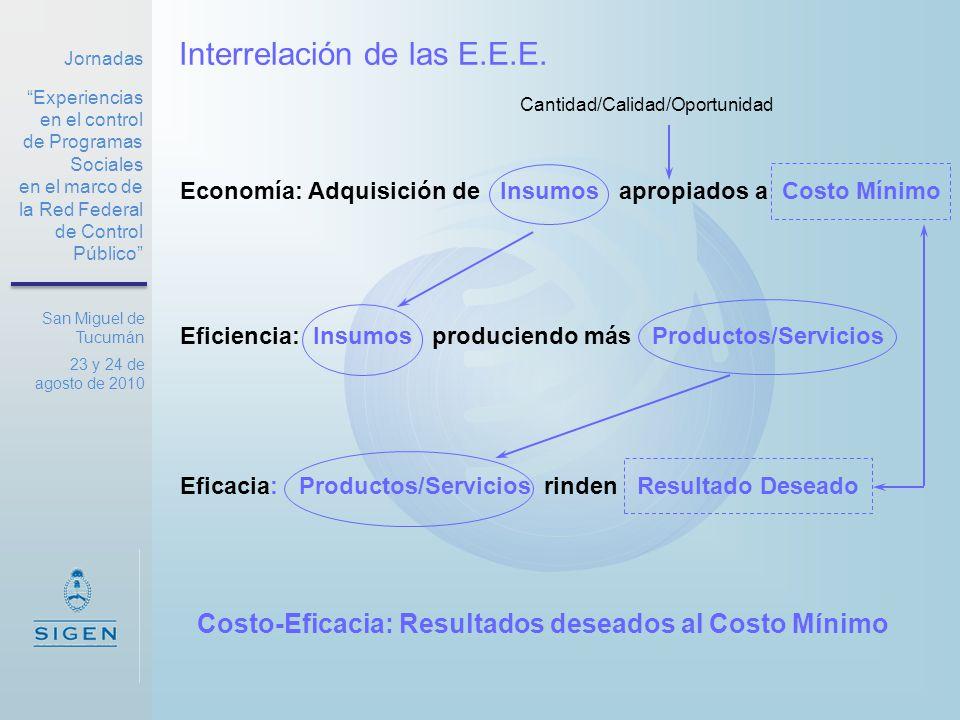 Jornadas Experiencias en el control de Programas Sociales en el marco de la Red Federal de Control Público San Miguel de Tucumán 23 y 24 de agosto de 2010 La calidad como factor esencial del desarrollo de la auditoría.