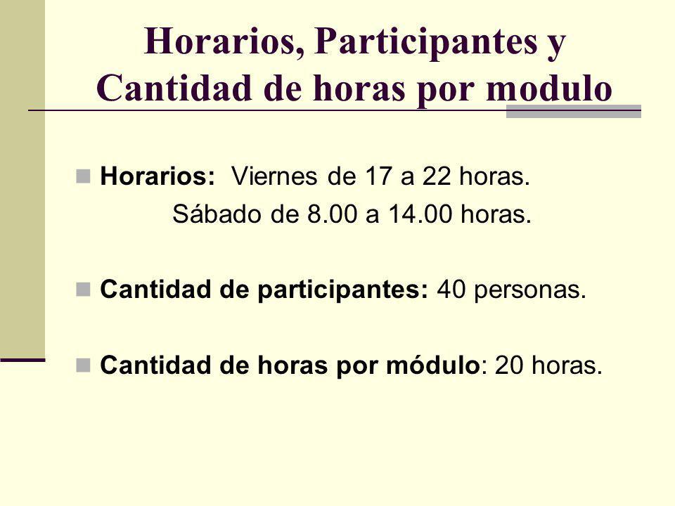 Horarios, Participantes y Cantidad de horas por modulo Horarios: Viernes de 17 a 22 horas. Sábado de 8.00 a 14.00 horas. Cantidad de participantes: 40