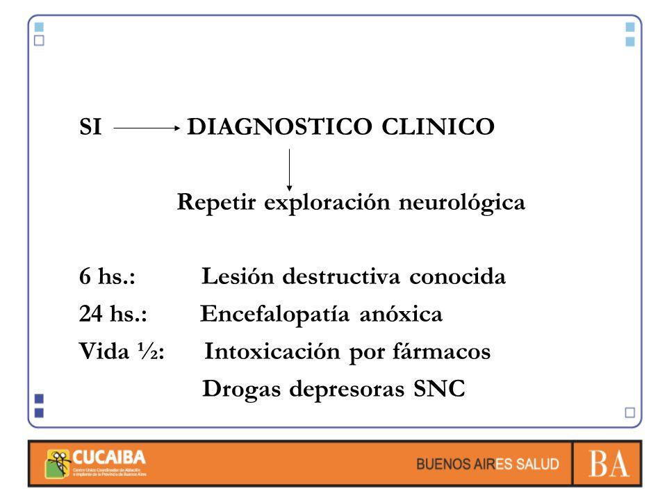 SI DIAGNOSTICO CLINICO Repetir exploración neurológica 6 hs.: Lesión destructiva conocida 24 hs.: Encefalopatía anóxica Vida ½: Intoxicación por fárma