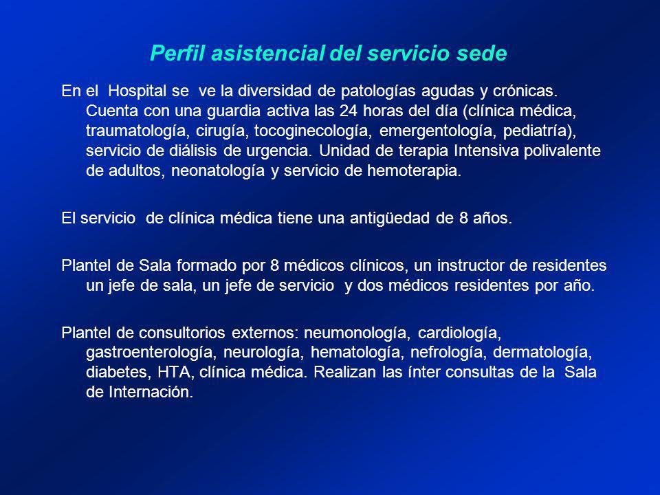 En el Hospital se ve la diversidad de patologías agudas y crónicas.