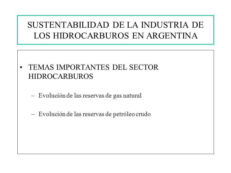 SUSTENTABILIDAD DE LA INDUSTRIA DE LOS HIDROCARBUROS EN ARGENTINA TEMAS IMPORTANTES DEL SECTOR HIDROCARBUROS –Evolución de las reservas de gas natural –Evolución de las reservas de petróleo crudo