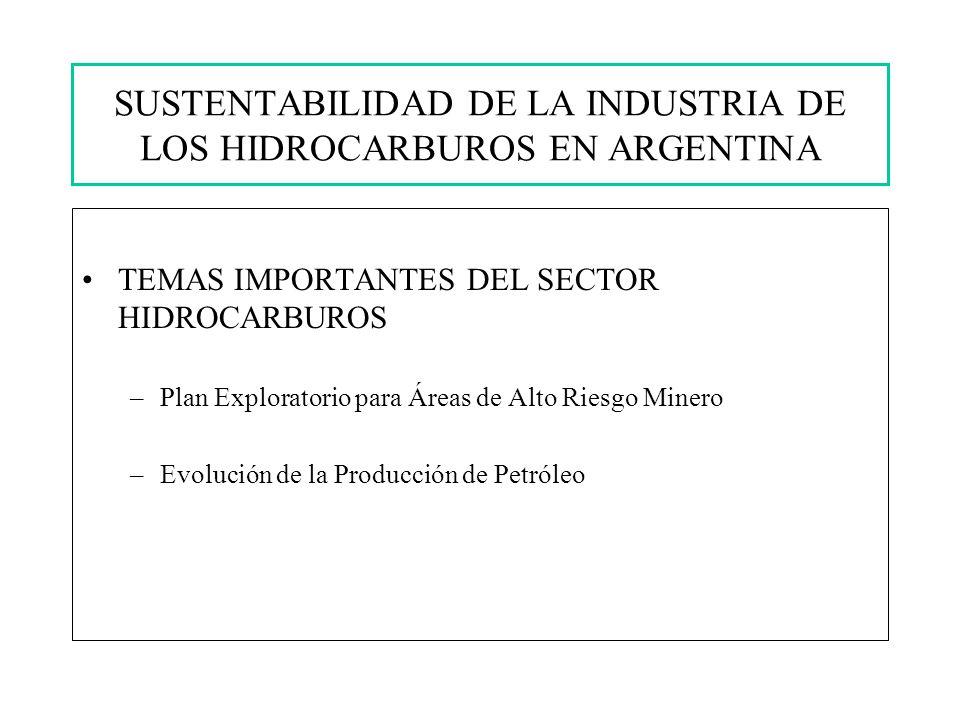 TEMAS IMPORTANTES DEL SECTOR HIDROCARBUROS –Plan Exploratorio para Áreas de Alto Riesgo Minero –Evolución de la Producción de Petróleo