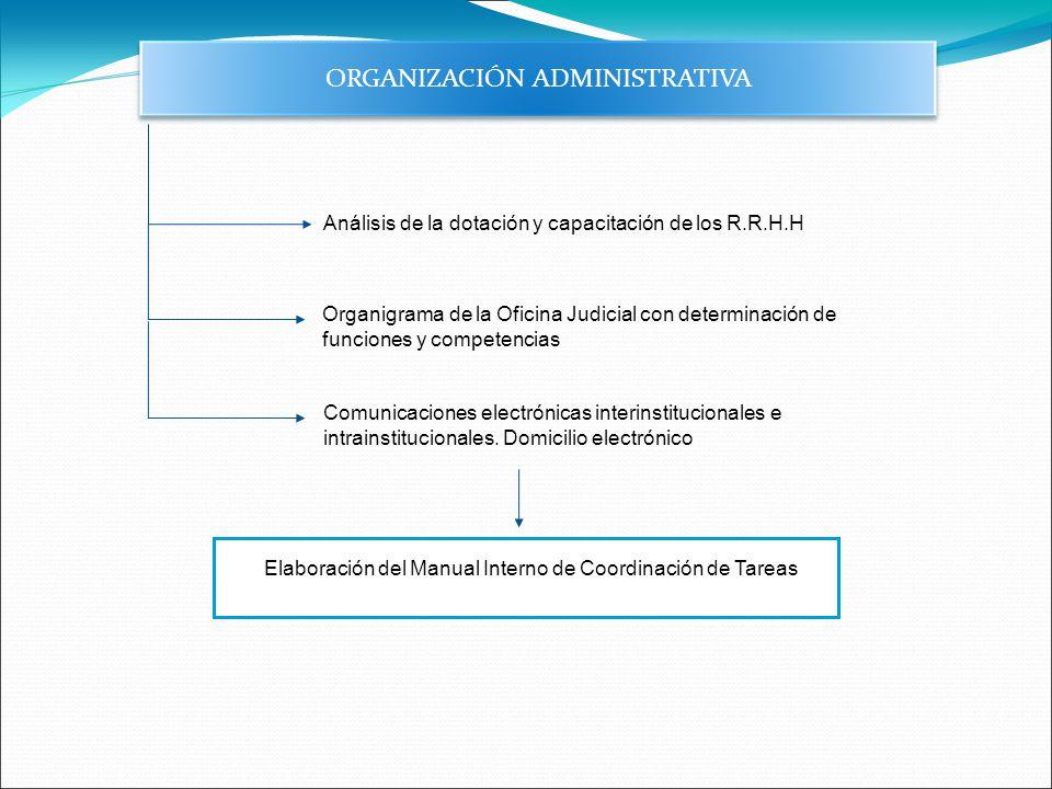 Análisis de la dotación y capacitación de los R.R.H.H Organigrama de la Oficina Judicial con determinación de funciones y competencias Elaboración del