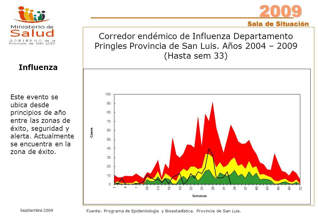 2009 Sala de Situación Septiembre 2009 Fuente: Programa de Epidemiología y Bioestadística. Provincia de San Luis. Influenza Este evento se ubica desde