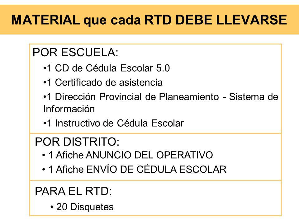 CRONOGRAMA FECHATAREARESPONSABLE 19/09Definición del modo de envío de disquetes Coordinador Areal y RTD 19 al 21/9Modificaciones del Software (Service Pack) Tecnología de la Información y Dirección de Información y Estadística 20 a 21/9Envío de disquetes a Jefaturas de Inspección Dirección de Información y Estadística 21/9Publicación del Service Pack en web de Cédula Escolar Tecnología de la Información 21/9Retiro de disquetes en Jefaturas de Inspección RTD 21/9 en adelante Bajada y copia del Service PackRTD 21/9 en adelante Entrega CD y disquetes en los primeros encuentros RTD
