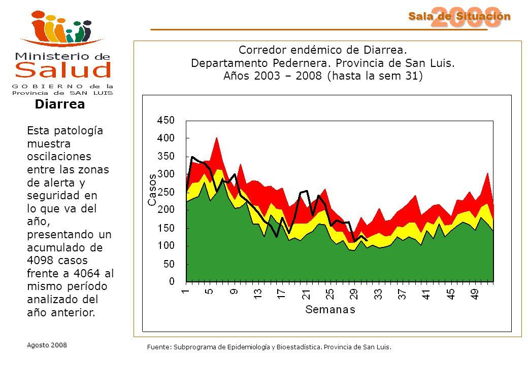 2008 Sala de Situación Sala de Situación Agosto 2008 Fuente: Subprograma de Epidemiología y Bioestadística. Provincia de San Luis. Corredor endémico d