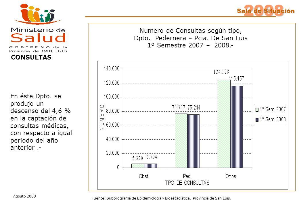 2008 Sala de Situación Agosto 2008 Fuente: Subprograma de Epidemiología y Bioestadística.