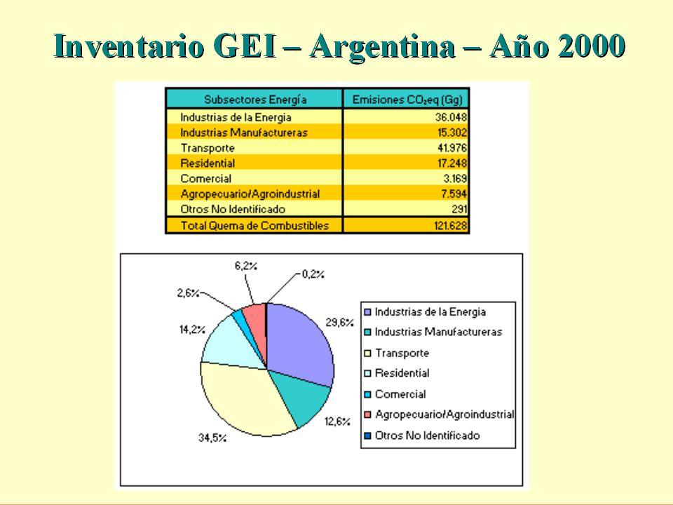 ENERGIA, INDUSTRIA Y TRANSPORTE CONSUMO SECTORIAL
