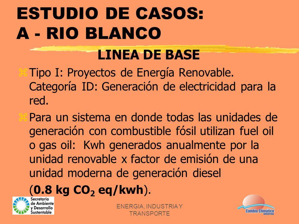ENERGIA, INDUSTRIA Y TRANSPORTE ESTUDIO DE CASOS: A - RIO BLANCO LINEA DE BASE zTipo I: Proyectos de Energía Renovable. Categoría ID: Generación de el