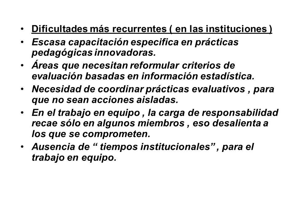 Dificultades más recurrentes ( en las instituciones ) Escasa capacitación especifica en prácticas pedagógicas innovadoras.