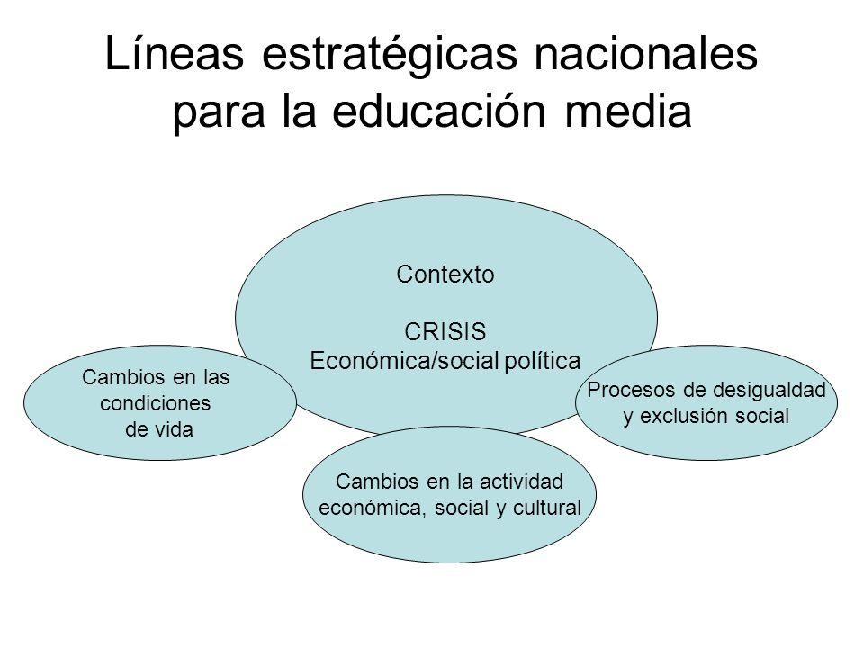Líneas estratégicas nacionales para la educación media Contexto CRISIS Económica/social política Cambios en las condiciones de vida Cambios en la actividad económica, social y cultural Procesos de desigualdad y exclusión social