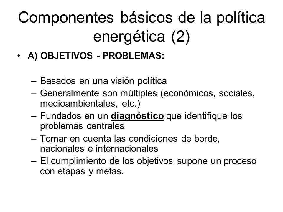 Componentes básicos de la política energética (2) A) OBJETIVOS - PROBLEMAS: –Basados en una visión política –Generalmente son múltiples (económicos, s