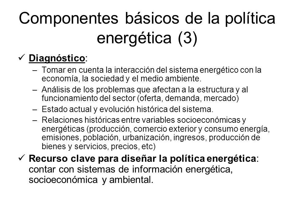Componentes básicos de la política energética (3) Diagnóstico: –Tomar en cuenta la interacción del sistema energético con la economía, la sociedad y e