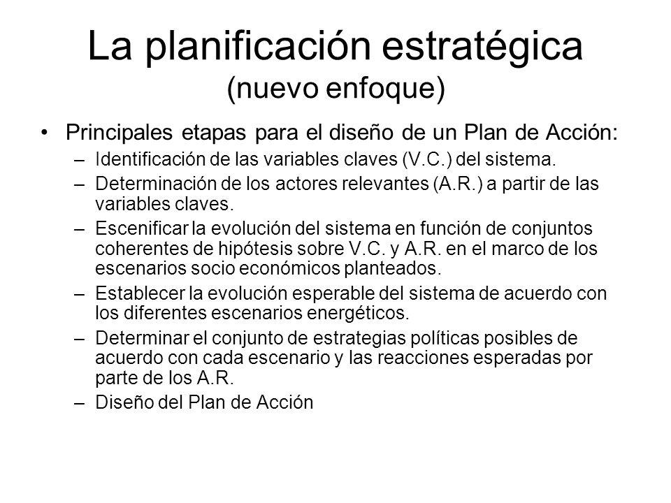 La planificación estratégica (nuevo enfoque) Principales etapas para el diseño de un Plan de Acción: –Identificación de las variables claves (V.C.) de