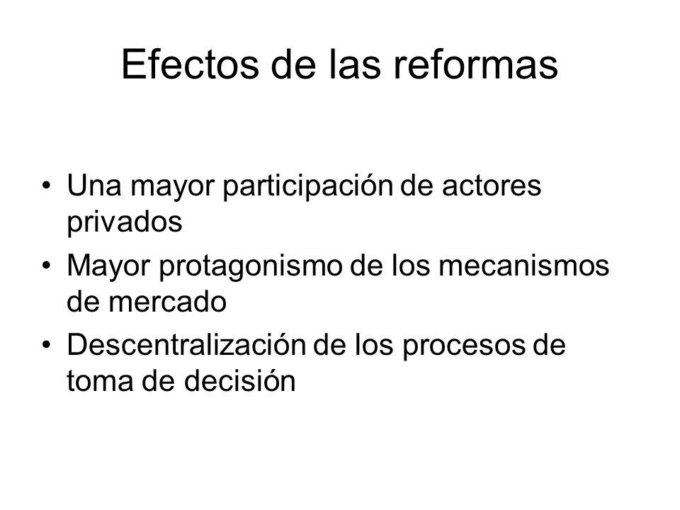 Efectos de las reformas Una mayor participación de actores privados Mayor protagonismo de los mecanismos de mercado Descentralización de los procesos