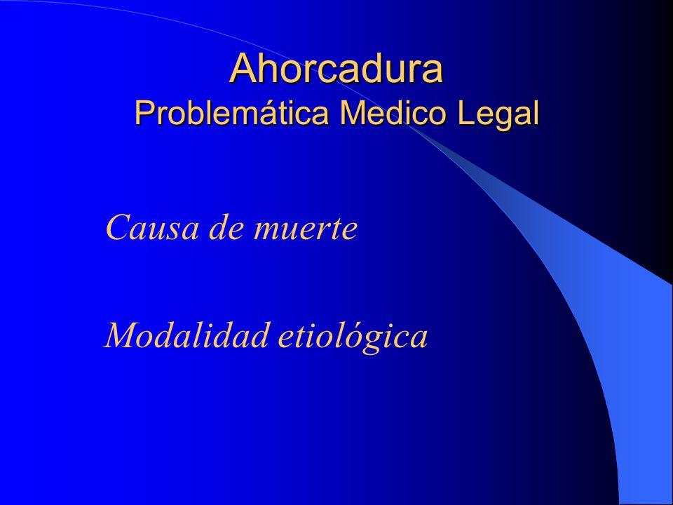 Ahorcadura Problemática Medico Legal Causa de muerte Modalidad etiológica