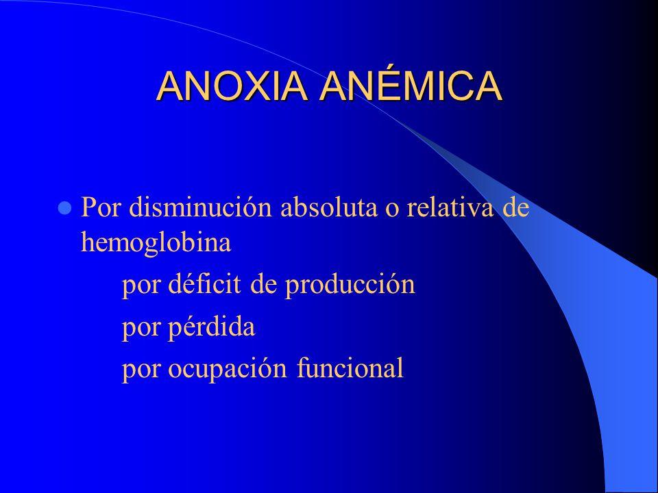 ANOXIA ANÉMICA Por disminución absoluta o relativa de hemoglobina por déficit de producción por pérdida por ocupación funcional