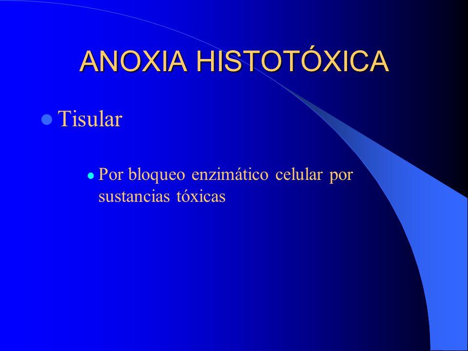 ANOXIA HISTOTÓXICA Tisular Por bloqueo enzimático celular por sustancias tóxicas