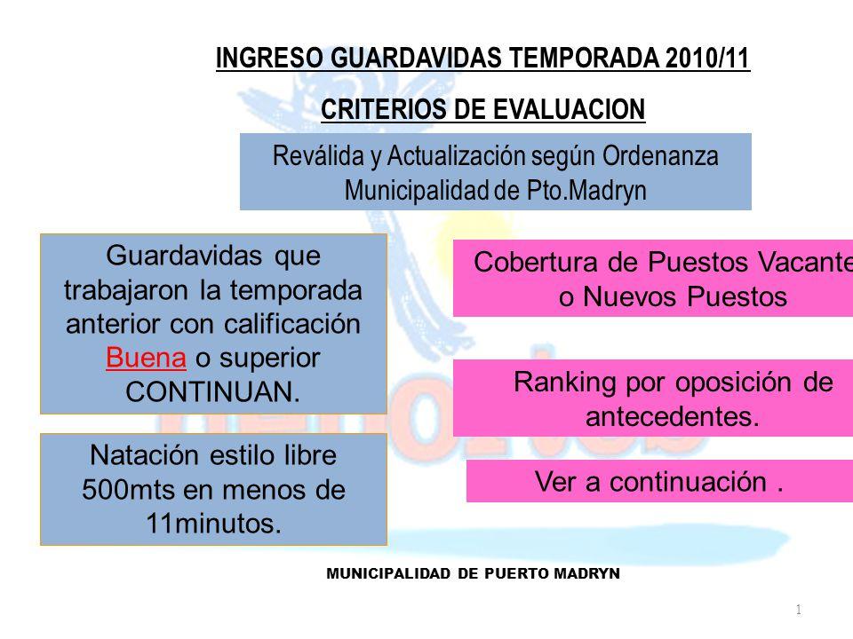 INGRESO GUARDAVIDAS TEMPORADA 2010/11 CRITERIOS DE EVALUACION Guardavidas que trabajaron la temporada anterior con calificación Buena o superior CONTINUAN.