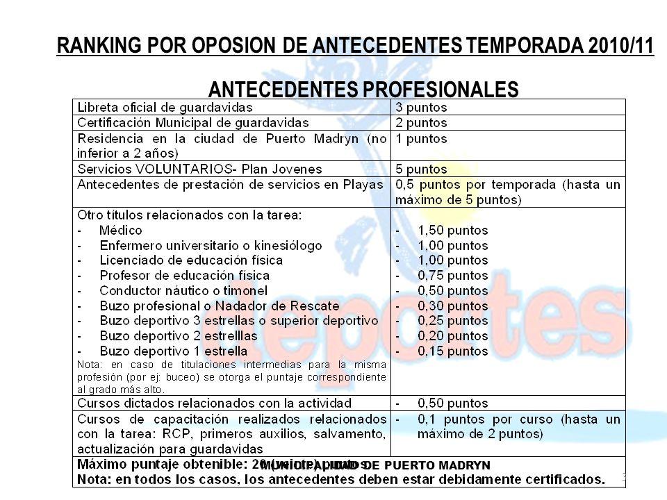 RANKING POR OPOSION DE ANTECEDENTES TEMPORADA 2010/11 MUNICIPALIDAD DE PUERTO MADRYN ANTECEDENTES PROFESIONALES 3