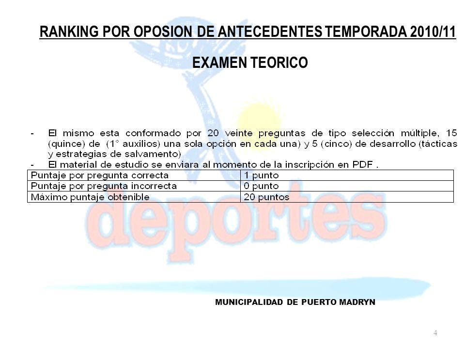 RANKING POR OPOSION DE ANTECEDENTES TEMPORADA 2010/11 MUNICIPALIDAD DE PUERTO MADRYN EXAMEN TEORICO 4