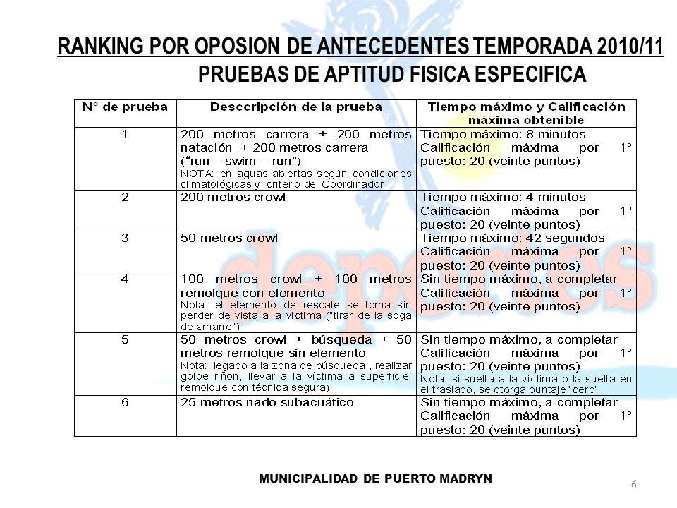 RANKING POR OPOSION DE ANTECEDENTES TEMPORADA 2010/11 MUNICIPALIDAD DE PUERTO MADRYN PRUEBAS DE APTITUD FISICA ESPECIFICA 6