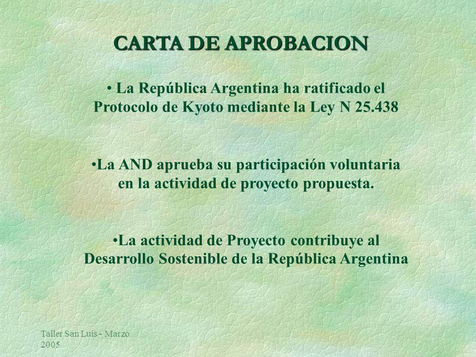 Taller San Luis - Marzo 2005 CARTA DE APROBACION La República Argentina ha ratificado el Protocolo de Kyoto mediante la Ley N 25.438 La AND aprueba su participación voluntaria en la actividad de proyecto propuesta.