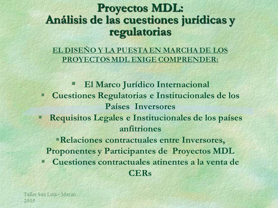 Taller San Luis - Marzo 2005 Proyectos MDL: Análisis de las cuestiones jurídicas y regulatorias Proyectos MDL: Análisis de las cuestiones jurídicas y regulatorias EL MARCO JURÍDICO INTERNACIONAL CMNUCC § Protocolo de Kyoto §Resoluciones y Decisiones de las COP/MOP §Junta Ejecutiva del MDL