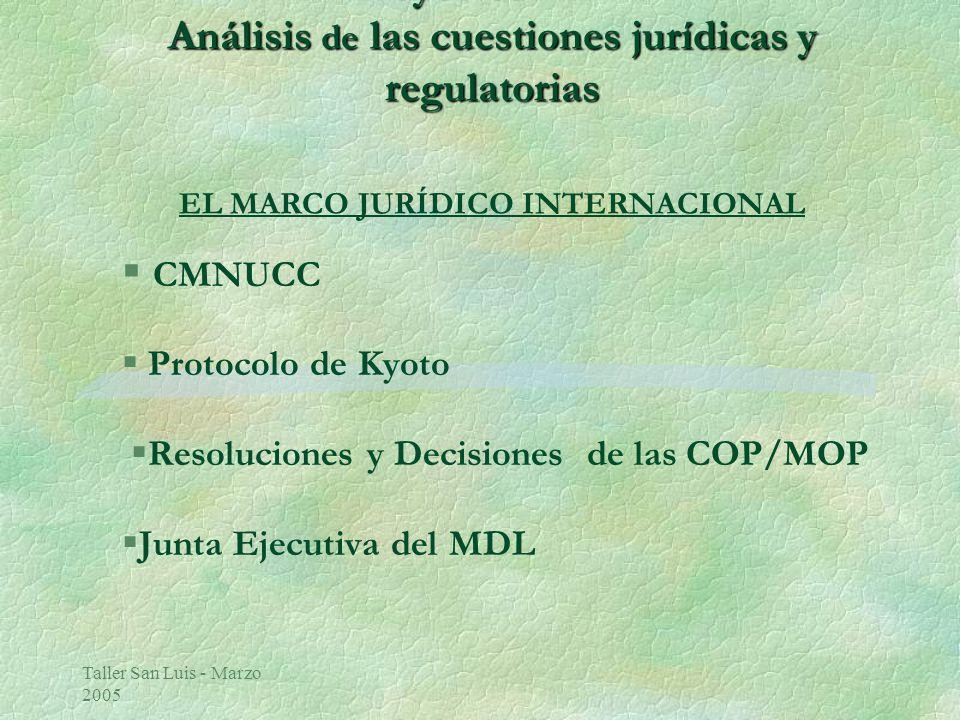 Taller San Luis - Marzo 2005 La República Argentina - Ratificó la CMNUCC 1994 - Ley No.