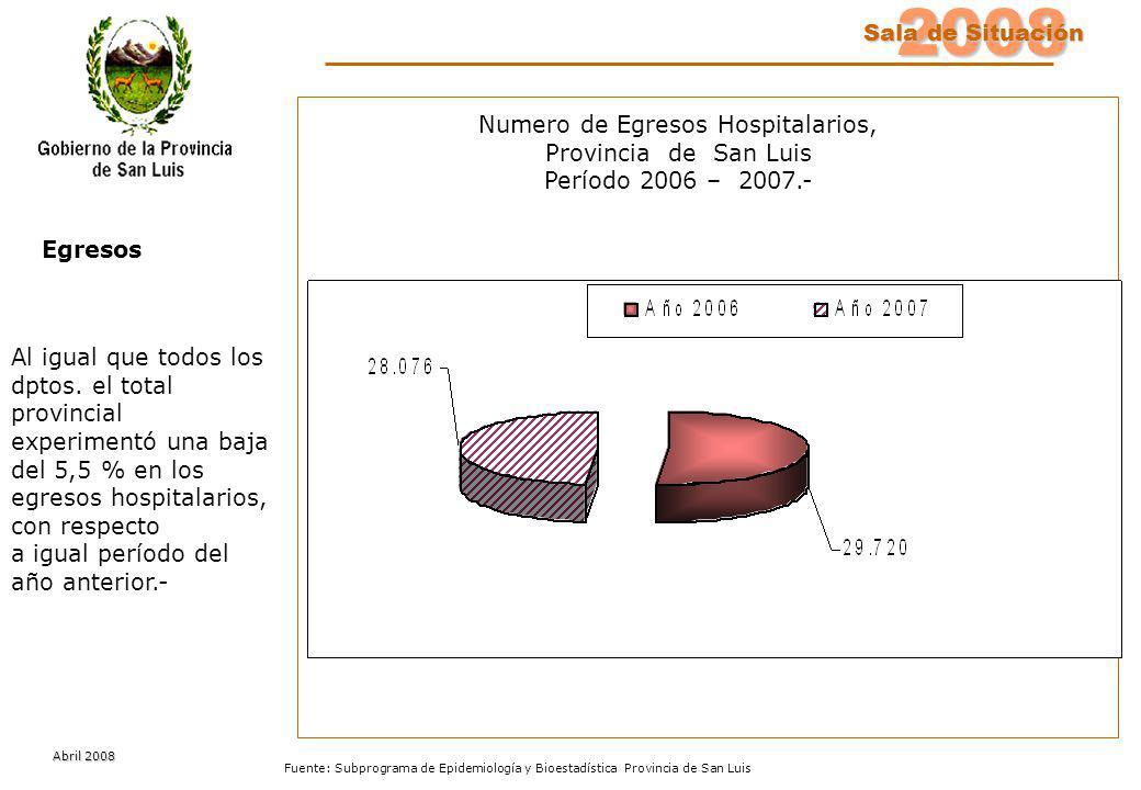 2008 Sala de Situación Abril 2008 Fuente: Subprograma de Epidemiología y Bioestadística Provincia de San Luis Numero de Consultas según tipo, Provincia de San Luis Período 2006 – 2007.- Consultas Al igual que la mayoría de los Dptos, el total provincial experimentó una baja del 4,4 % con respecto al año anterior.
