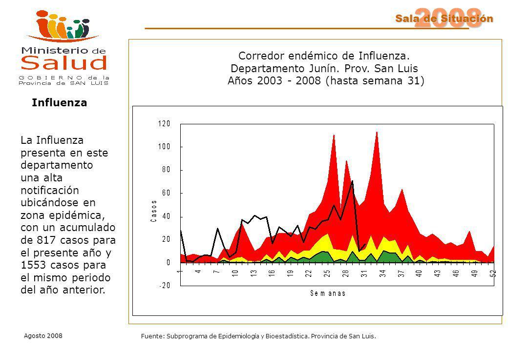 2008 Sala de Situación Agosto 2008 Fuente: Subprograma de Epidemiología y Bioestadística. Provincia de San Luis. Corredor endémico de Influenza. Depar